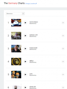 Reverbnation Charts Germany